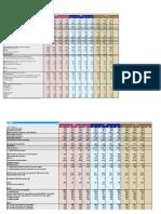 Copy of 2010 q3 Telenor Financials_tcm28 56699
