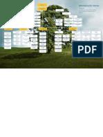 ORGANIGRAMA-BCP-.pdf