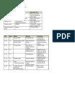Nerve-Disc-Principal-Dermatomes.pdf