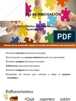 Semana 4. Los Sistemas de Innovación
