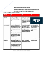 (Wkly) Class Case Participation Rubric