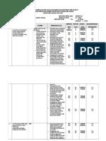 Kisi-kisi Soal Sosiologi PAT Kelas XI 2017-2018.doc