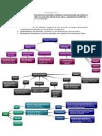 Resumen Formulación y Ev. de Proyectos