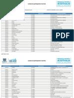 Listado+de+inscritos+Premio+Distrital+de+Poesía+Ciudad+de+Bogotá.pdf