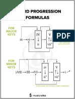 Guides Chord Progression Formulas 1