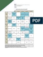 Calendario General de Exámenes Ordinarios Jul-Dic- 2019