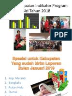 Evaluasi Capaian Indikator Program Gizi 2018