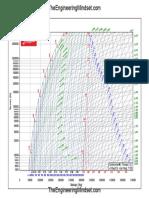 R23 SI Units.pdf
