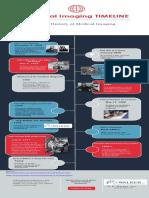 Medical-Imaging-Timeline.pdf