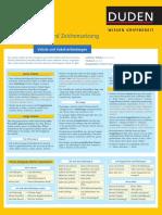 Duden Wissen griffbereit - Deutsch - Rechtschreibung und Zeichensetzung.pdf