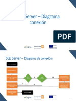 08 - Diagrama Conexión SQL Server
