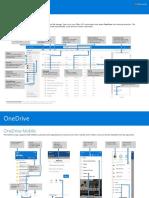 MS Office Quickstart.onedrive