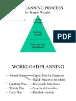 Planning Process.ppt