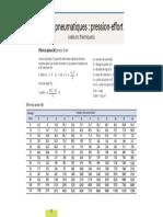 calcul-sur-verin-pneumatique-pression-effort-28-ko-pdf-mc_technique_calculs_verins_pneumatiques-lmod1.pdf