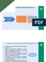 Evidencia 7 Obligaciones Fiscales