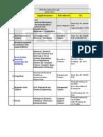 50 PSUs recruiting through GATE.pdf