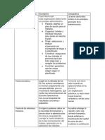 Teoría de administración.docx