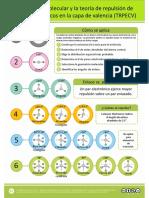 TRPECV tabla.pdf