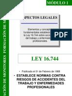 Módulo 1 Aspectos Legales.ppt