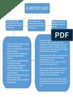 Mapa_conceptual El Mercantilismo