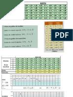 Grafico Xr p Np u c