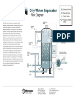 Oily-Water-Separator-Method-of-Operation.pdf