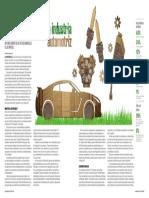 Sustentabilidad en la industria Automotriz