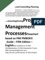 PMP process flow notes PMBOK 5.5 Important.docx