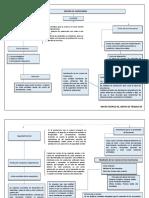 239669545-Mapa-Mental-Seccion-13-docx.docx
