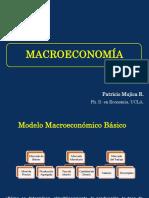 Macro is lm
