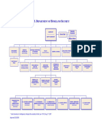DHS_OrgChart.pdf