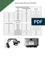 Esquema de Ligação 4gf-4df-4sf Sdi