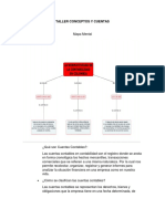 Taller Conceptos y Cuentas
