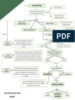 APORTE_TRABAJO_2_ZULMA_DUITAMA.pdf