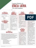Contexto Historico America Latina - Por Juan Fernández