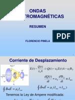 RESUMEN Cap 32.pdf