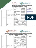 punto-contacto-gestion-prestacio-servicios-salud.pdf