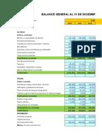 Tarea de Ratios Finanzas 2