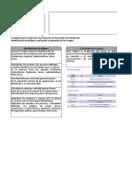 Matriz de Identificaciónde Peligros y Resgos