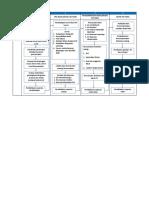 Diagram Metode