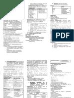 Infectología Pediatrica - Resumen