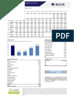 LAM_Butiá Fundamental FIC FIA