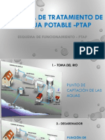 Planta de Tratamiento de Agua Potable -Ptap