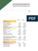 Taller II Gestión Financiera - Razones Financieras.xlsx