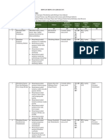 RPS_Toksikologi Industri_7A-1.docx