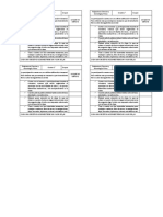 Rúbrica Holística Para Evaluarla Participación