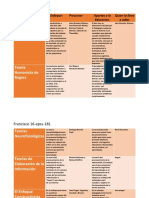 Cuadro de Corrientes Pedagogicas 3