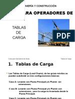 curso-tabla-de-cargas.pdf