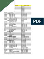 Daftar Akun MDL.xls