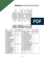 2-2 Estructura MCV